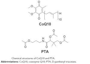انتقال مواد کازمتیک ، کوآنزیم ، Q10 ، پانتوتنیک اسید ، استراتئوم کورنئوم ، آدنوزین تری فسفات ATP ، فیبروبلاستها ، لیپوزوم ، انکپسولاسیون ، مواد موثره کازمتیک .